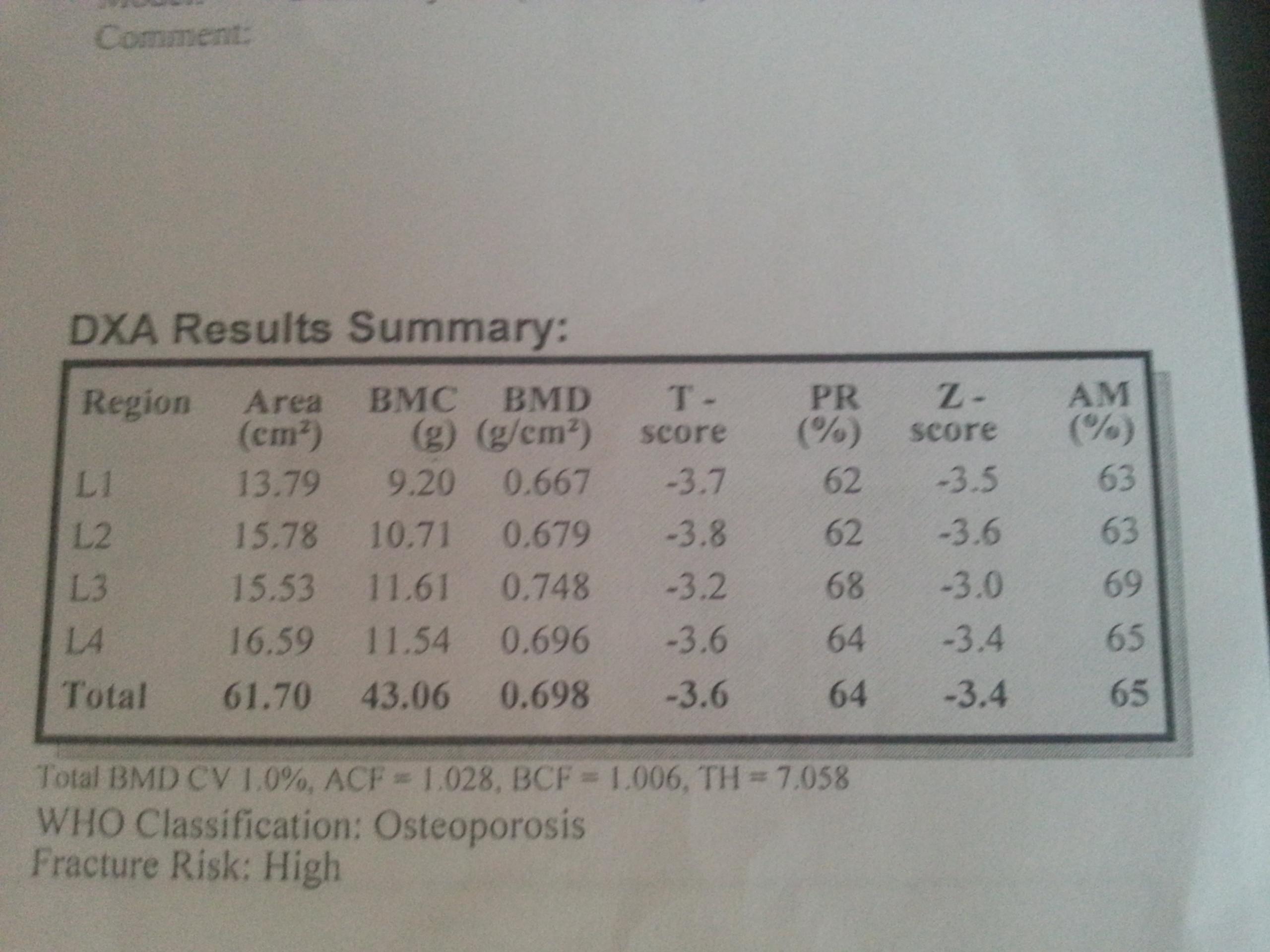 0yGWbR - Astım, hipertansyon, hipertroid, burunda polip ve göğüs için hangi oranda rapor..?