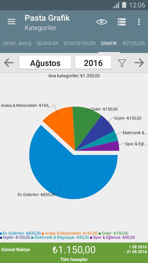 Hesap Cüzdanım Mod Android