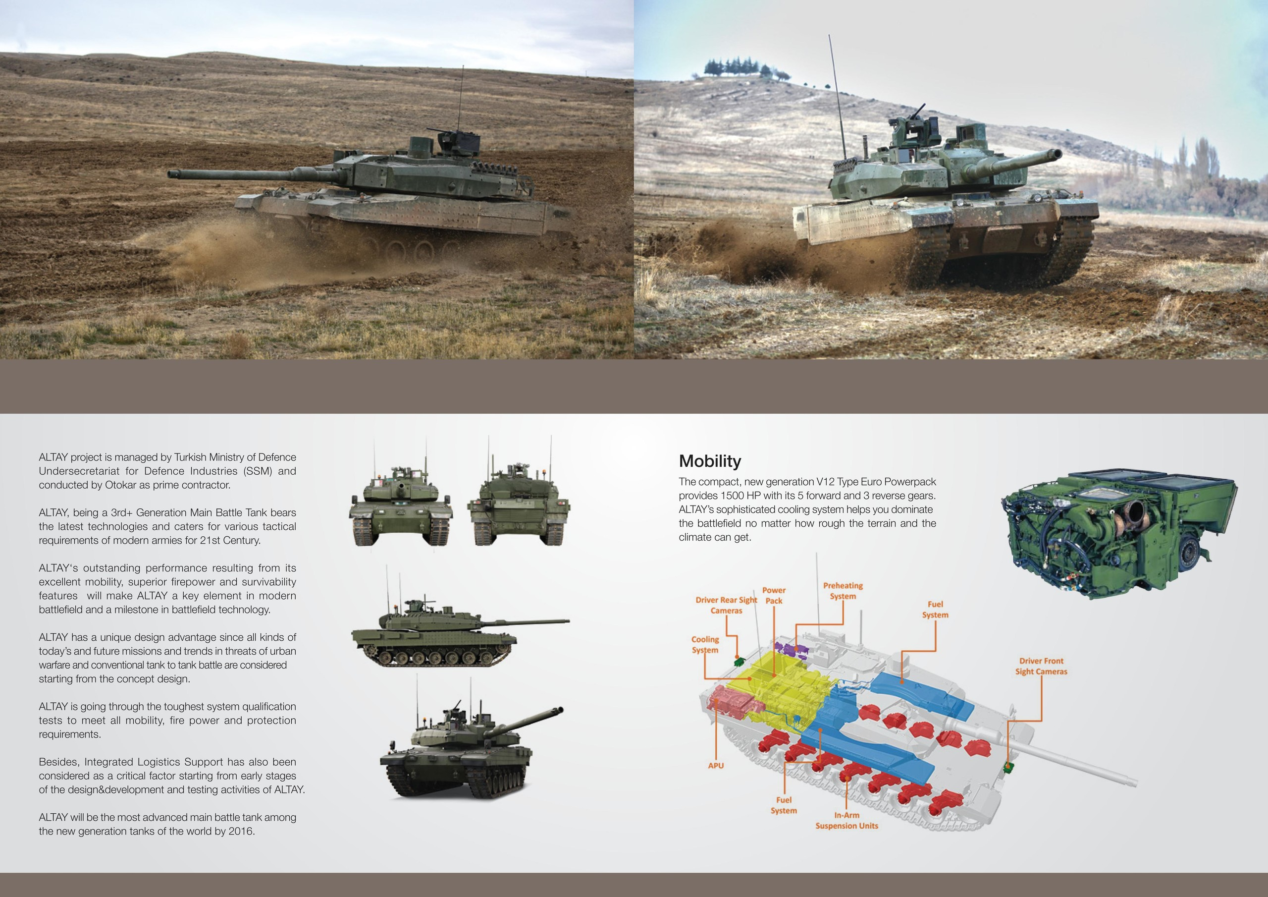 Turkish Ground Forces equipment 1drqyY