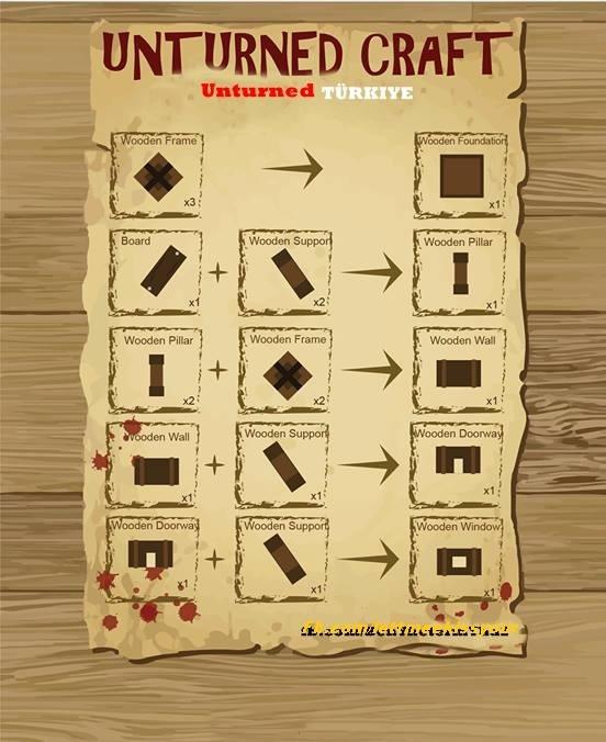 Рецепты unturned