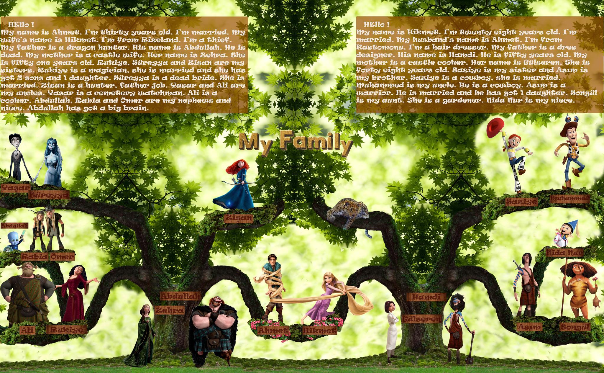 İngilizce Aile Ağacı