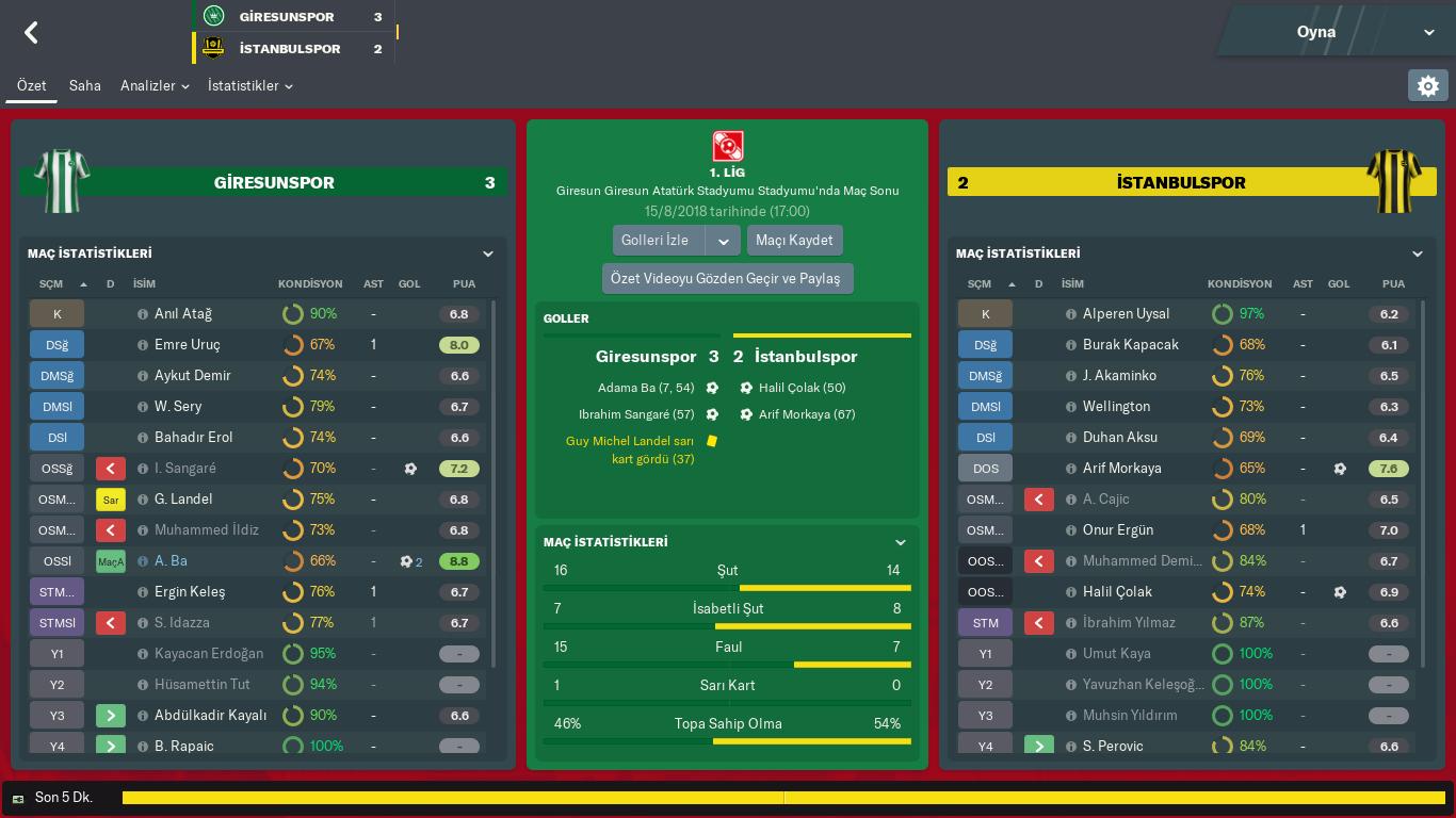 Giresunspor İstanbulspor Match Özet