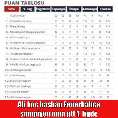 #caps #fenerbahce #fenev #Fenerbahce #Fenerbahcecaps