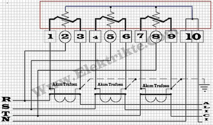 Üç fazlı dört telli akım trafolu aktif sayaç bağlantısı
