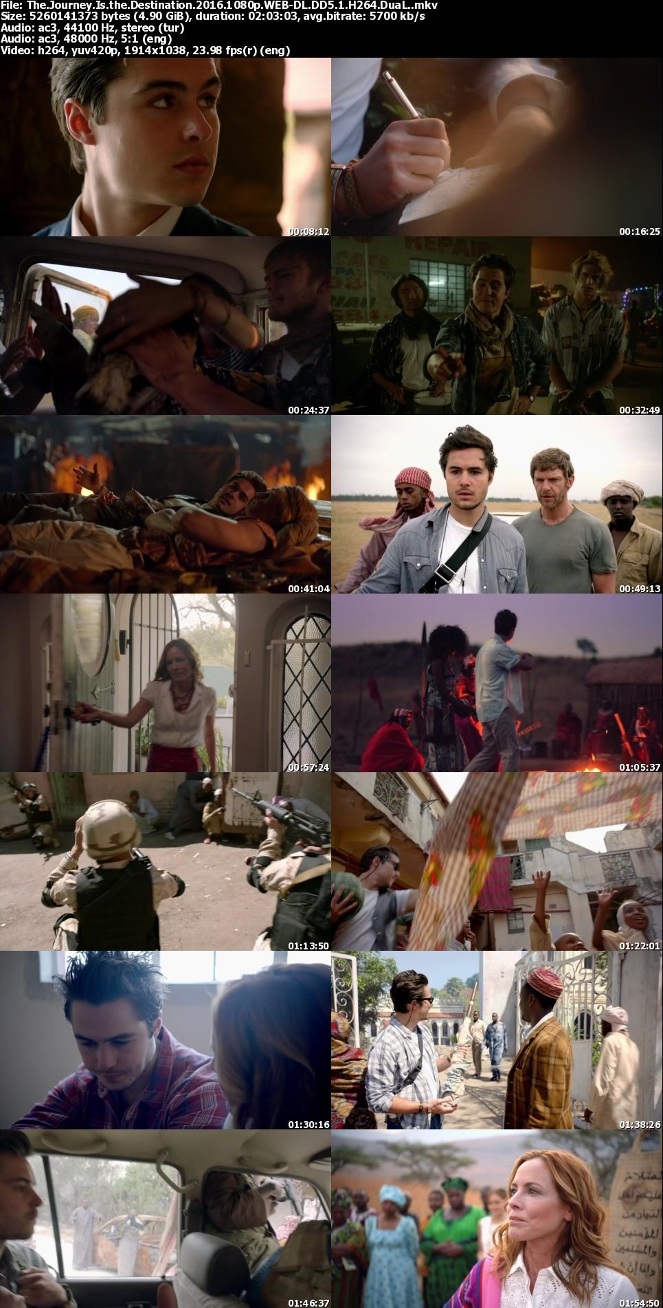 Hayat Yolculuğu - 2016 - Türkçe Dublaj - 1080p Dual Film indir