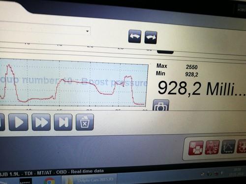 1 9 TDI turbo pressure? - TDIClub Forums