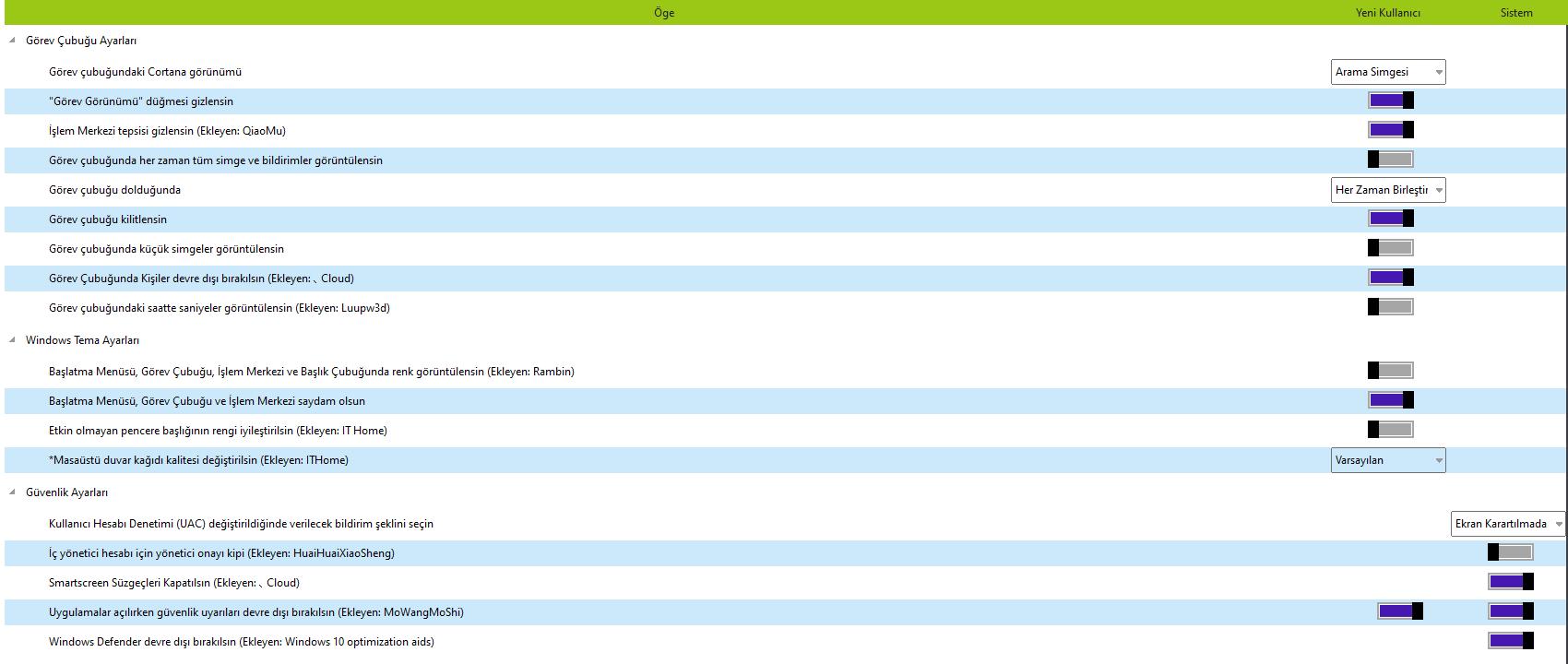 Windows10Pro Lite x64 20H12004 19041.421-2.2GB-Yandex