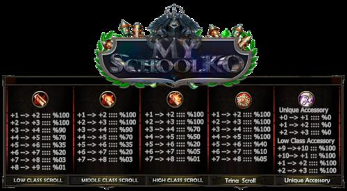 MySchoolKo – Myko Server