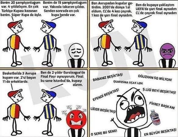 Komik Futbol Karikatürleri Sayfa 1 1