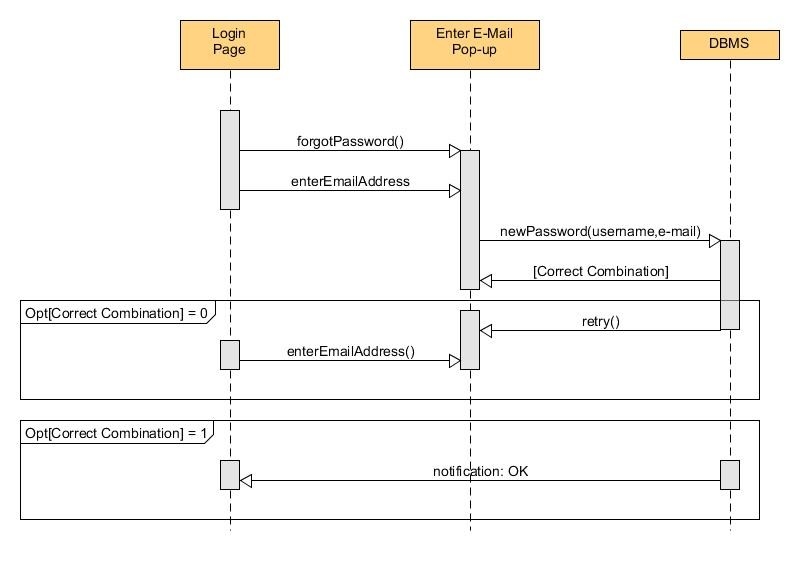 Sequence diagrams bounswebounswe2015group2 wiki github sequence diagram of forgot password use case ccuart Gallery