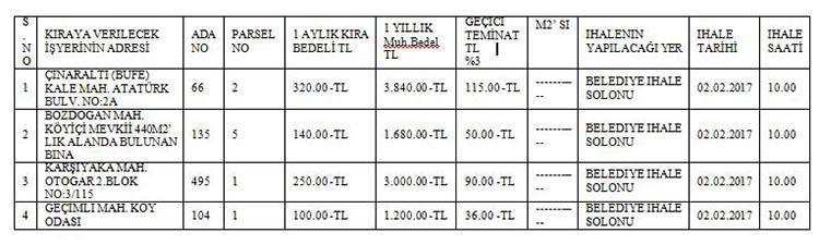 Ihale17012017