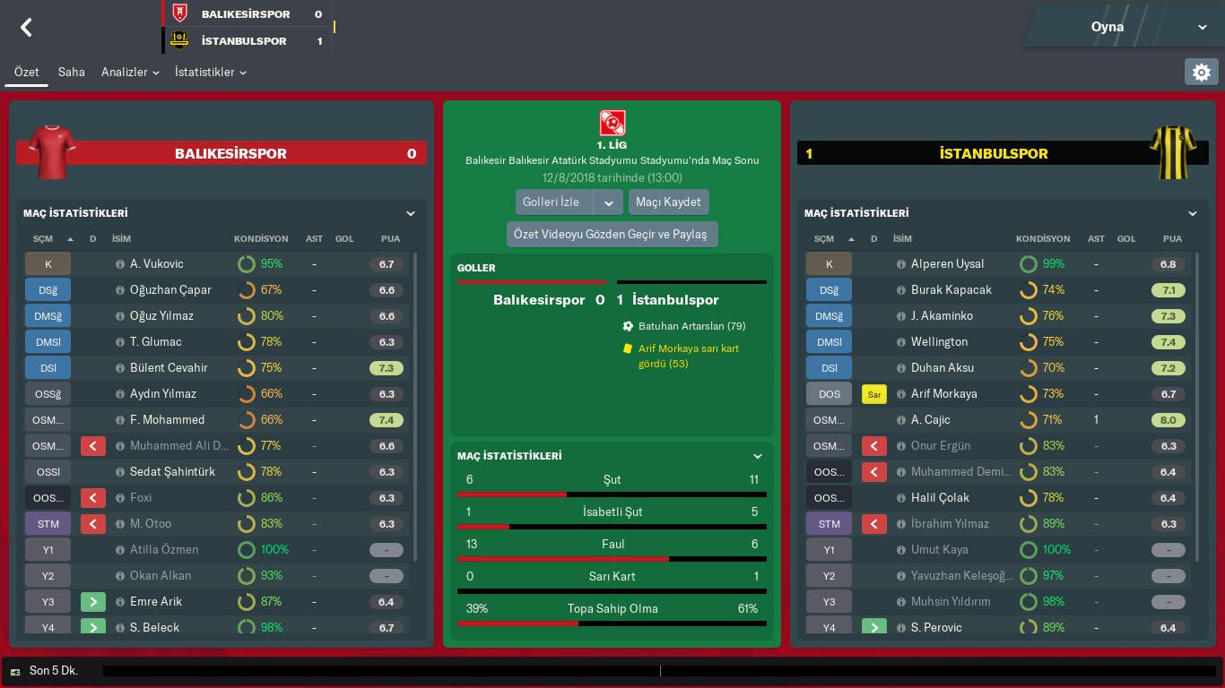 Balıkesirspor İstanbulspor Match Özet