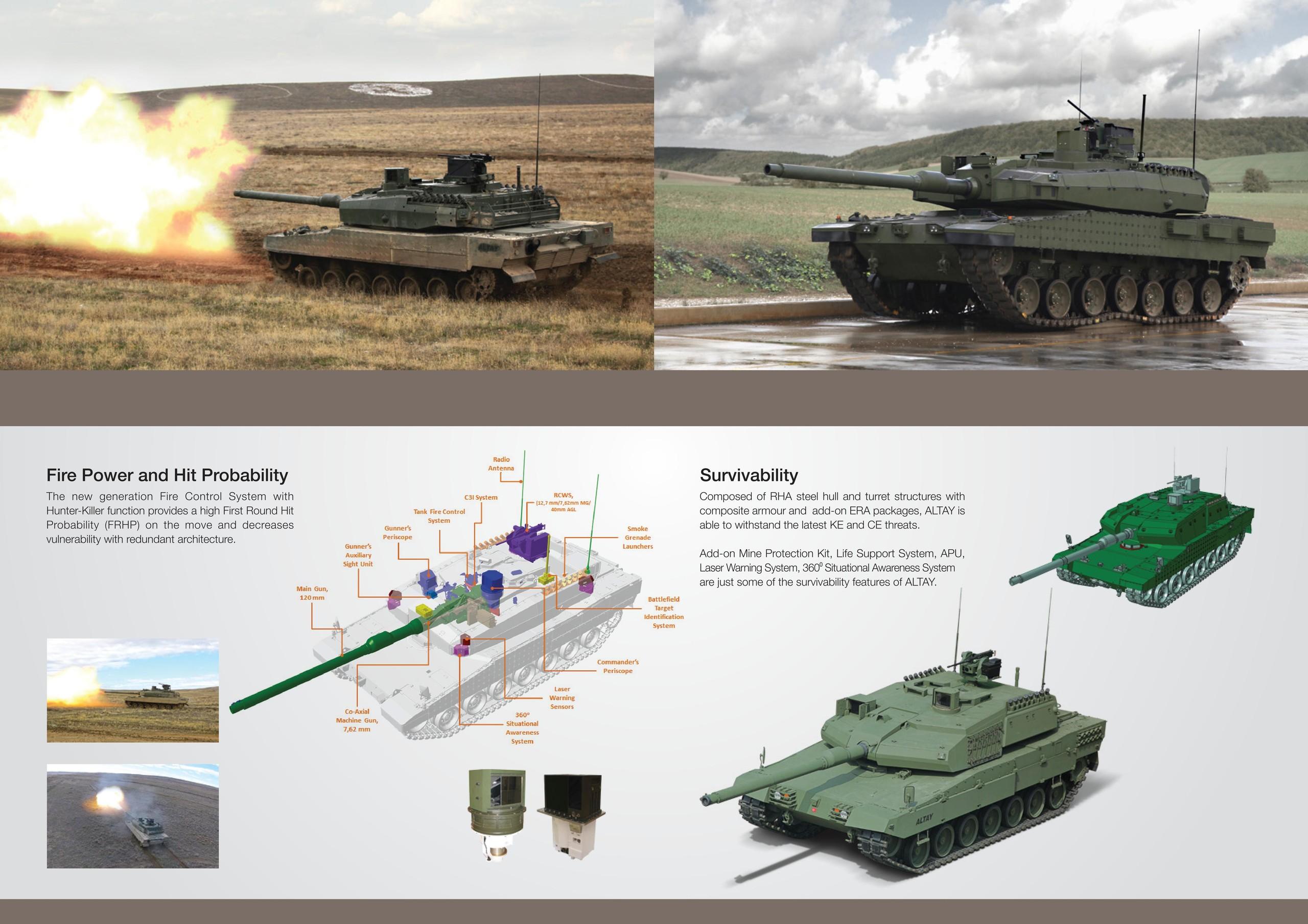 Altay Tank  AJgWmz