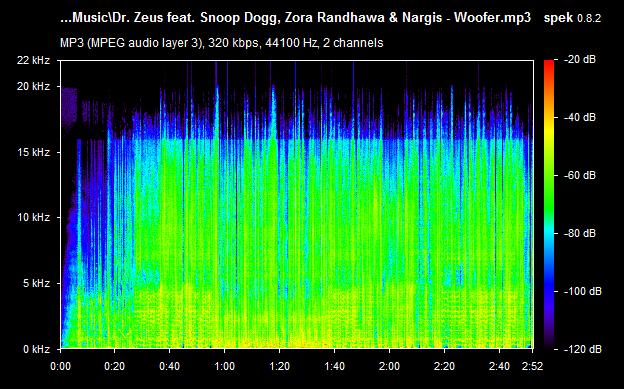 Dr  Zeus feat  Snoop Dogg, Zora Randhawa & Nargis - Woofer