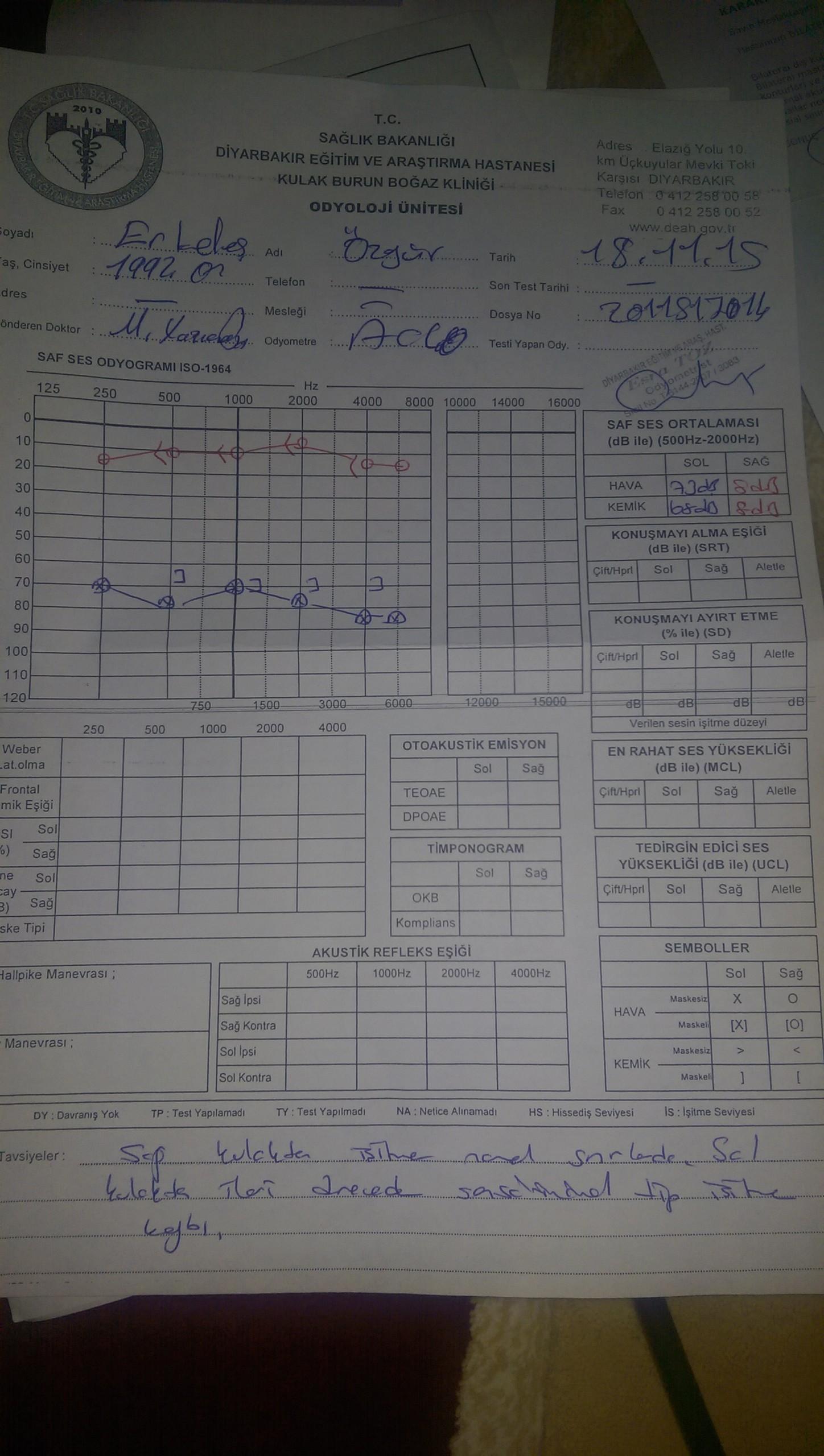D4kRA6 - ��itme testinden �z�r oran� hesaplanmas�