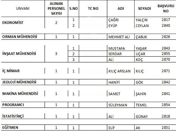 Sözlesmeli Sinav Sonuc20161