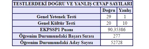DJodQl - EKPSS 2014-2016 alınan puanlar ve sıralama karşılaştırması..?