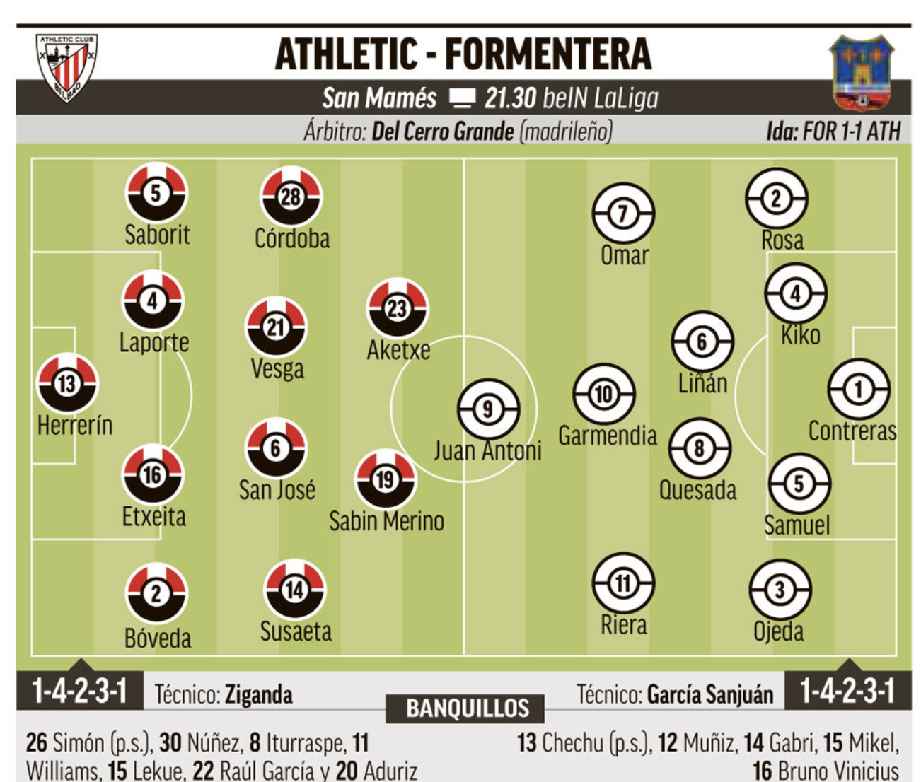 Athletic Bilbao -  Formentera Maç Kadrosu