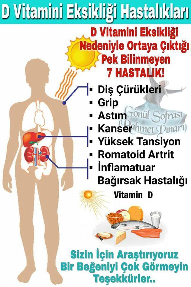 D Vitamini Eksikliği Nelere Yol Açar: D Vitamini Eksikliğinin Belirtileri