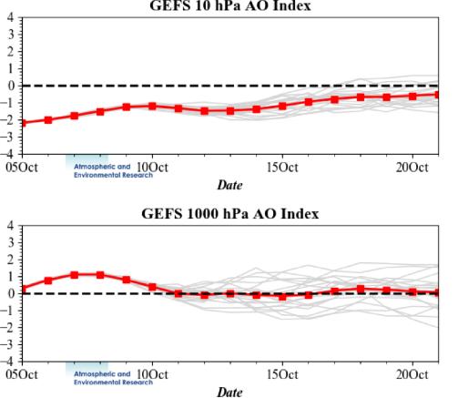 EDkO98 İklim uzmanı Judah L. Cohen'den bu kışa dair ilk açıklamalar... Haberler