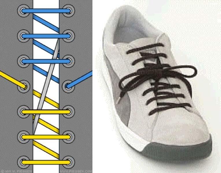 Ayakkabı Nasıl Bağlanır ?
