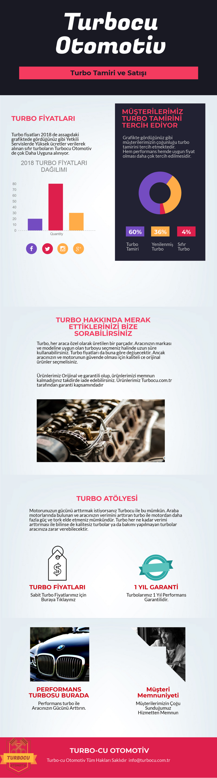 Turbocu Otomotiv