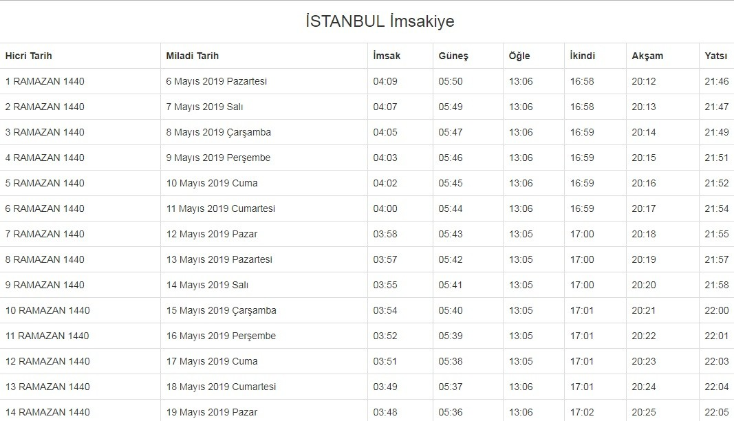 Istanbul Ankara Izmir Iftar Saatleri Il Il Iftar Saatleri