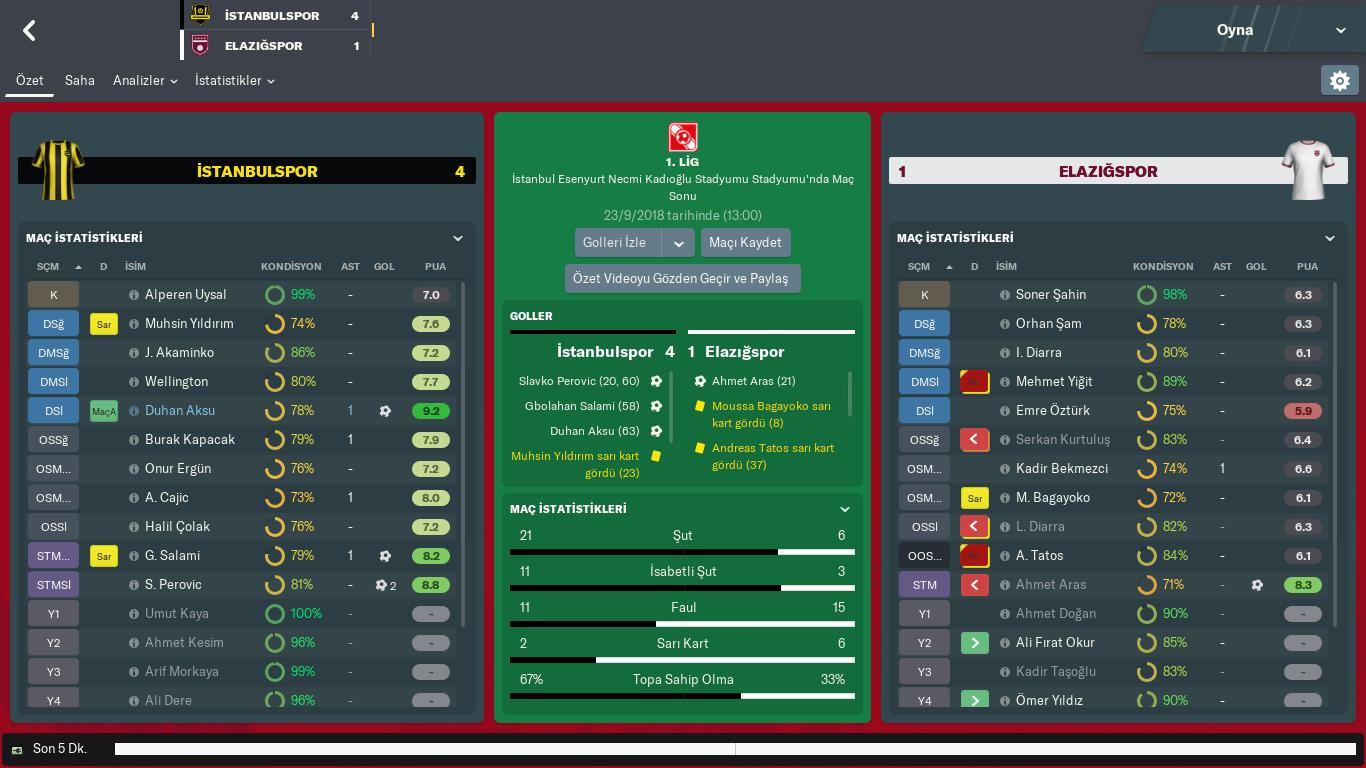 Stanbulspor Elazığspor Match Özet