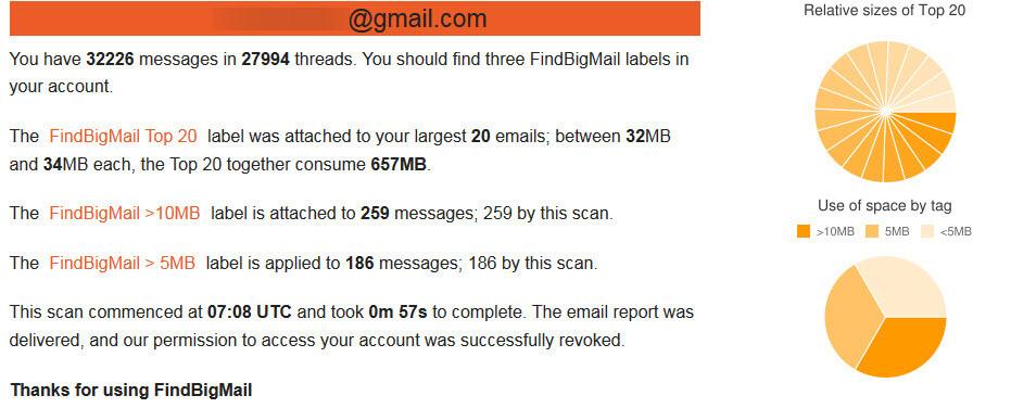 fin big mail