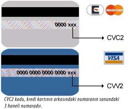 Klmvnp - Kredi kart�mdan b�y�k paralar �ekildi, doland�r�ld�m!? [Hukuk]
