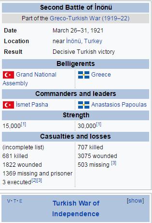 second battle of inönü ile ilgili görsel sonucu