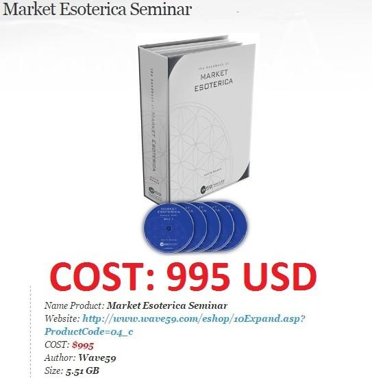 Market Esoterica