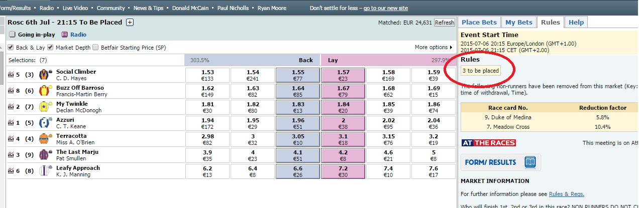 Horse betting rule 404 sportpesa betting types
