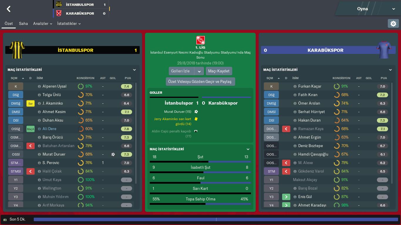 Stanbulspor Karabükspor Match Özet