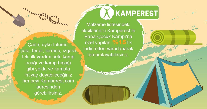 Kamperest Baba-Çocuk Kampı Zorunlu ve Tavsiye Edilen Kamp Malzemeleri Listesi