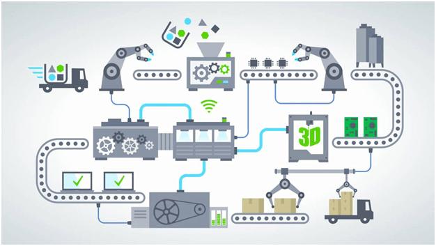 endüstri 4.0 yapı