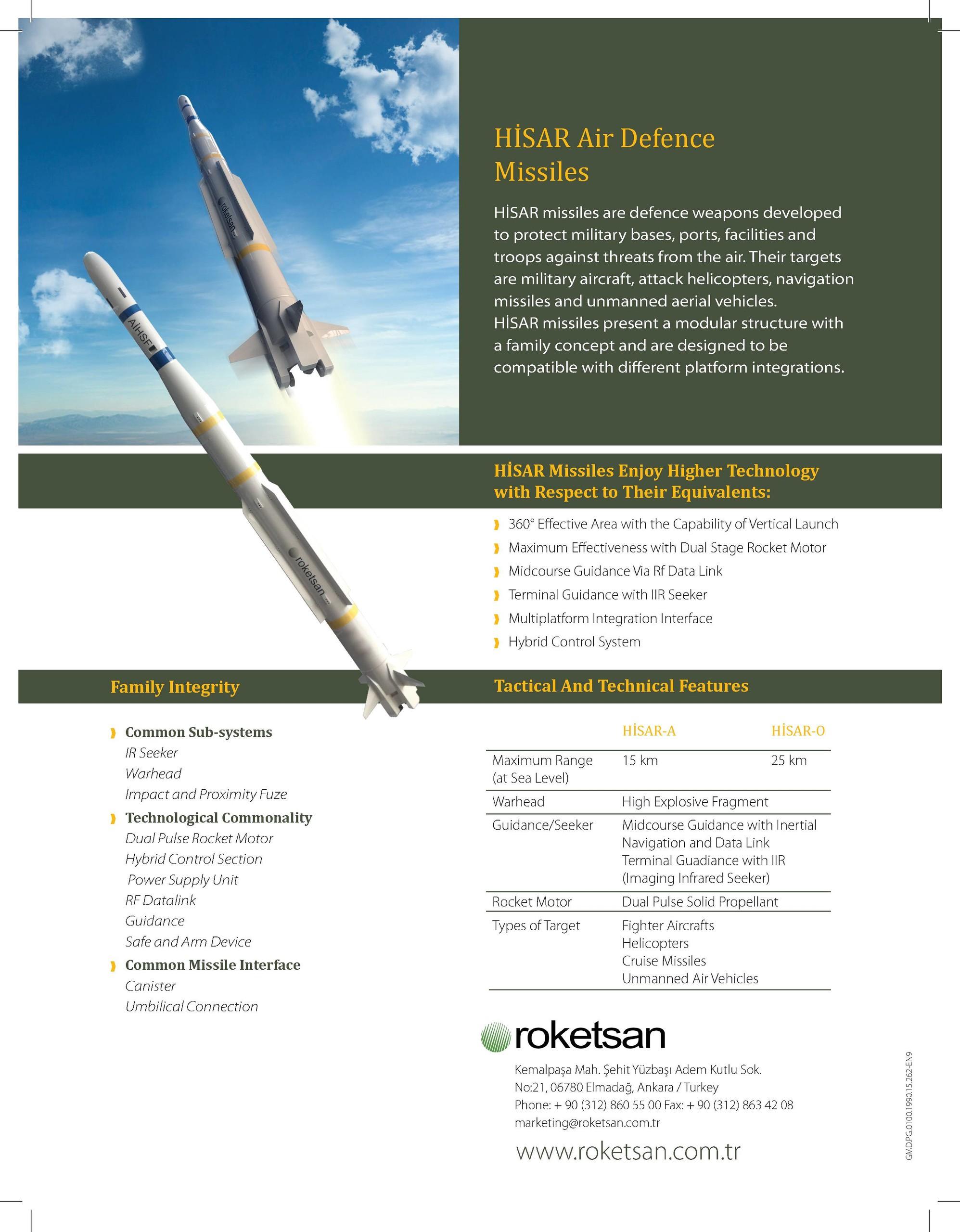 Turkey Defense Industry Projects PQmb69