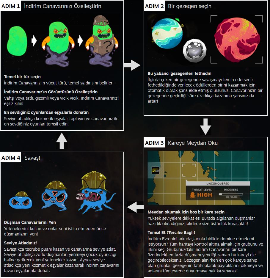 Steam Yaz İndirimi Koleksiyon Kartları Nedir, Nasıl Elde Edilir? Oyun Haberleri PC Oyun Haberleri Steam Haberleri