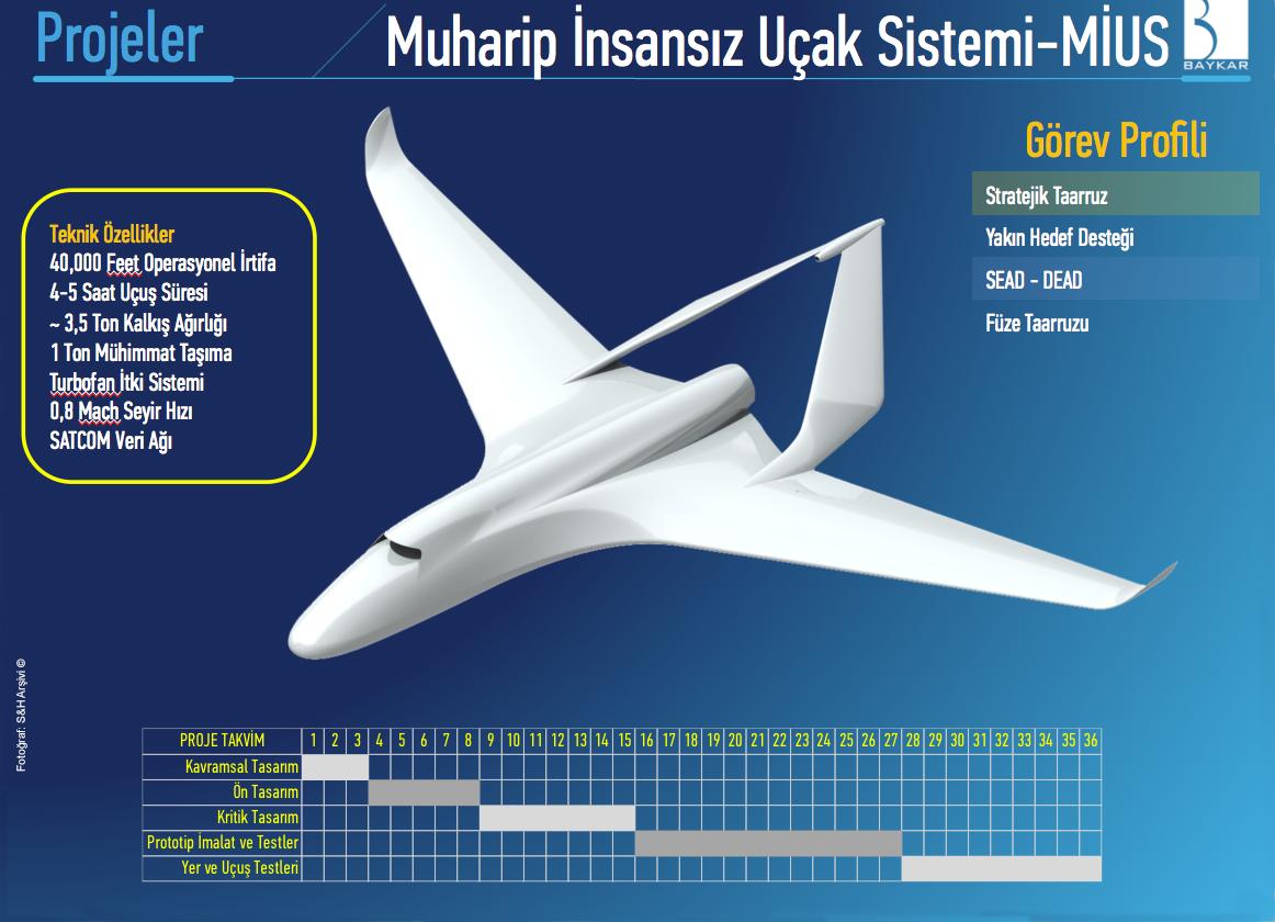 Industrie militaire turque - Page 32 QQazXV