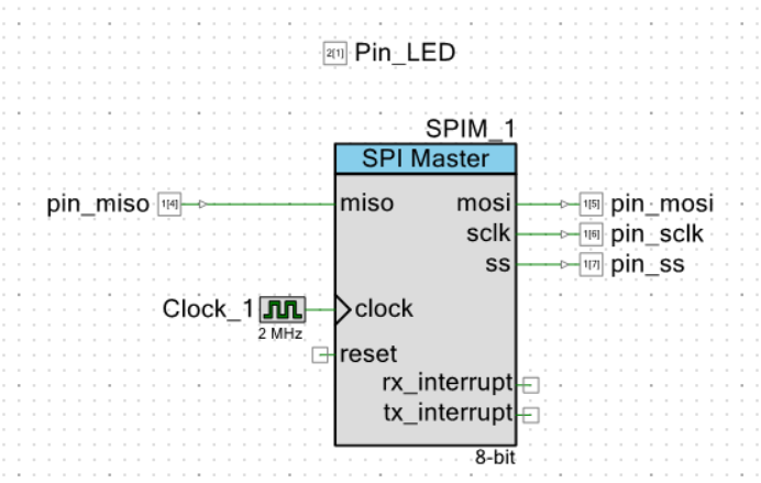 SPI between PSoC Devices – A  Faruk