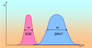 ese-srat.png