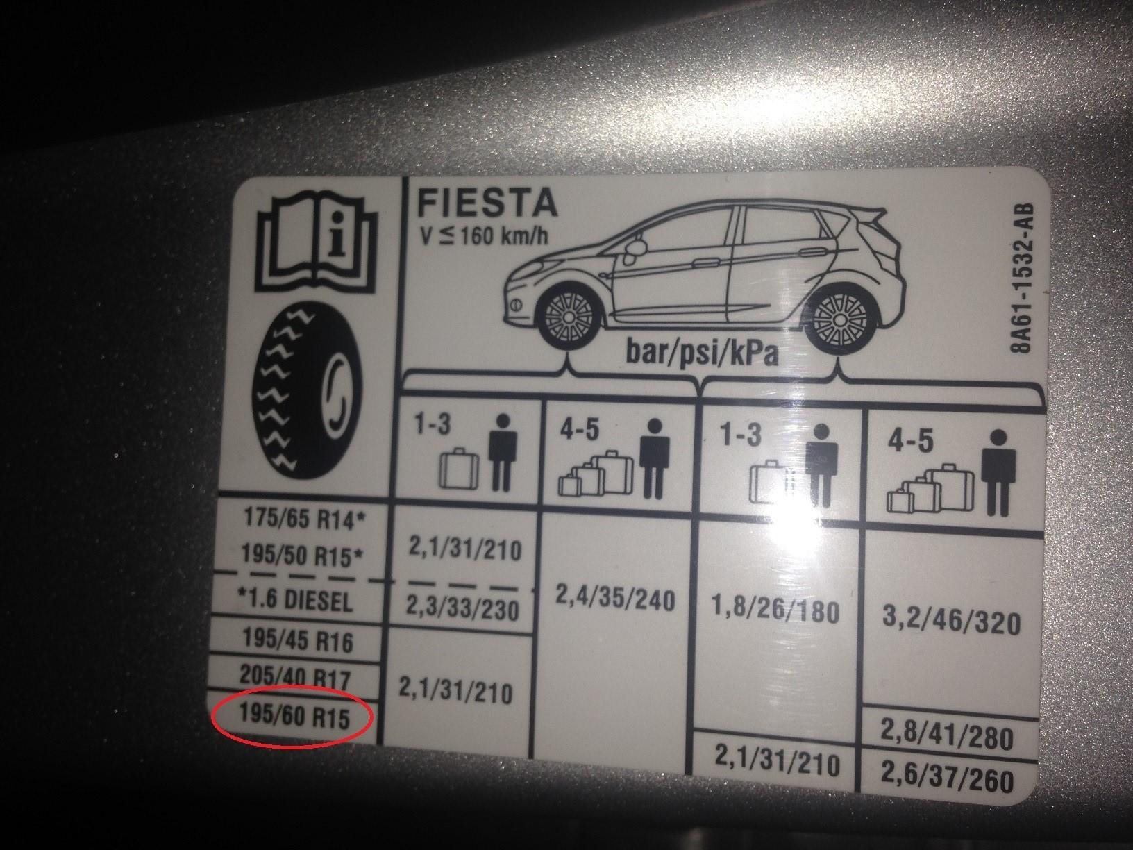 2011 fiesta için lastik ebatları ne olmalı ? - genel lastik