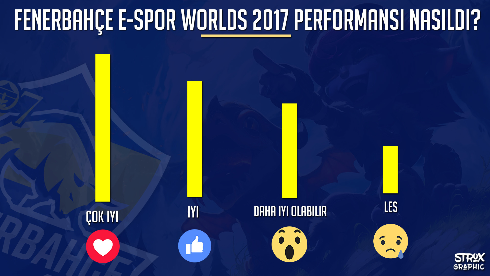 Worlds2017 Fenerbahçe