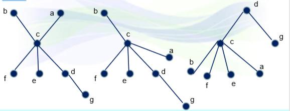 Karar Analizi - Ağaçlar 2