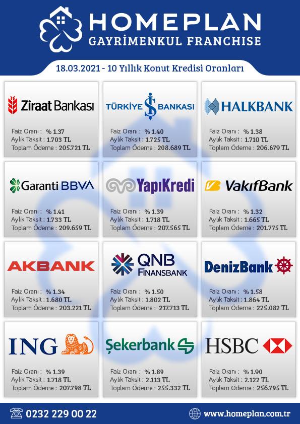 18 mart 2021 konut kredileri