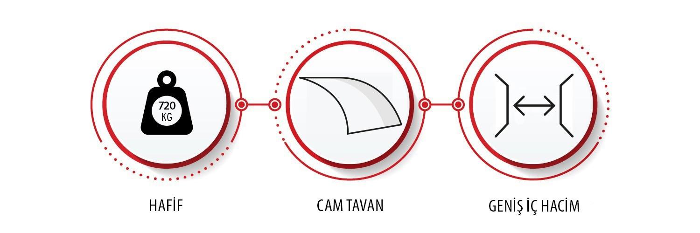 Kamperest 11.11 karavan satışı nk beşyüz 6 karavan avantajları