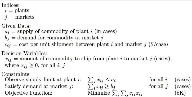 GAMS Örnekler 8