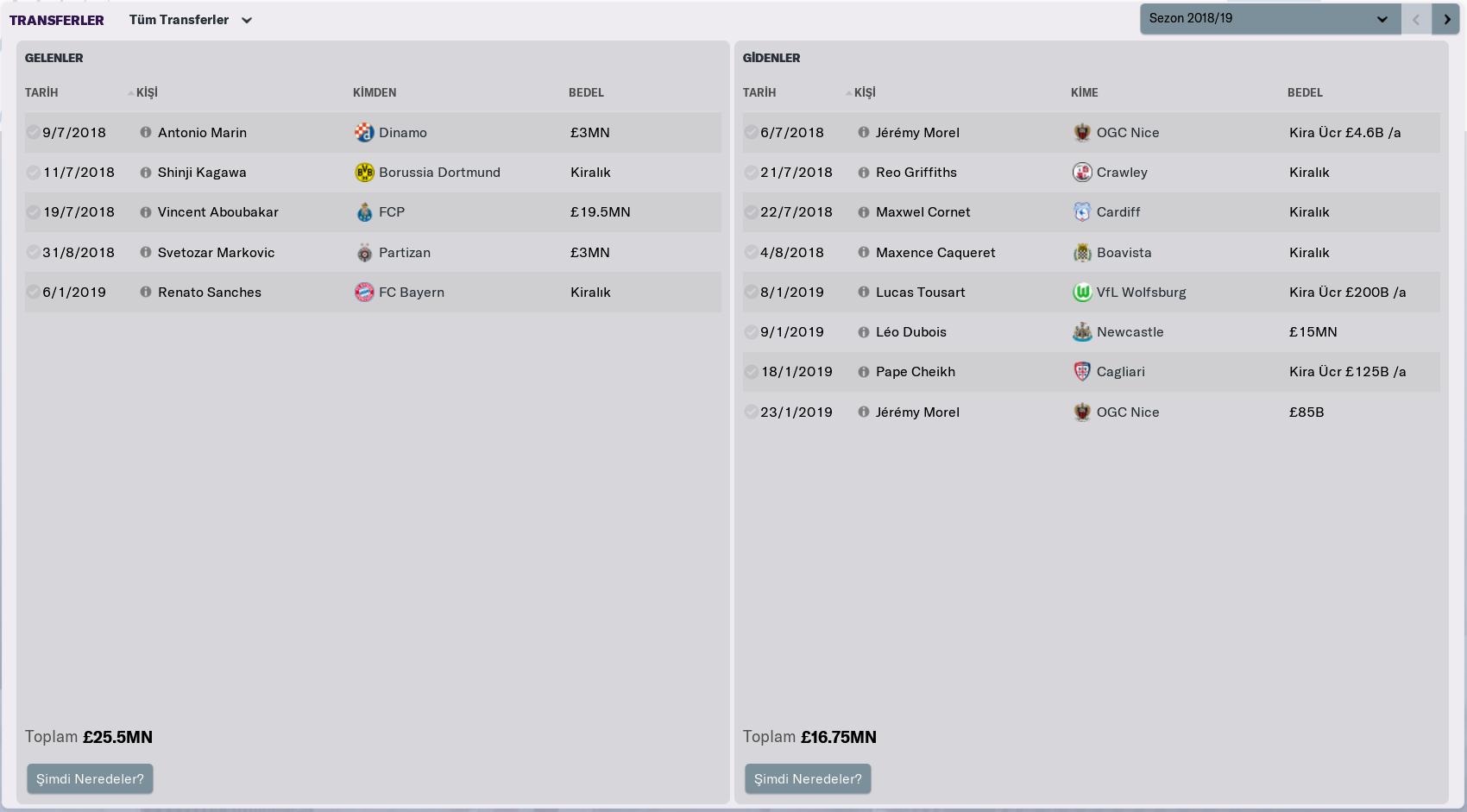 1.sezon Transferler