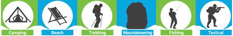 Upland Confort Kamp Matı kullanım alanları