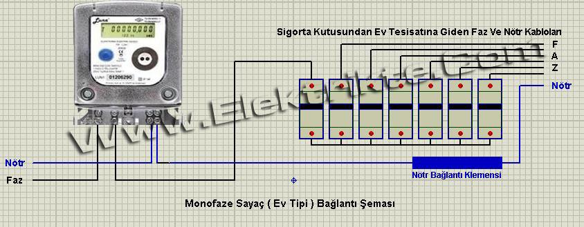 1 fazlı elektrik sayacı bağlantısı daire tipi